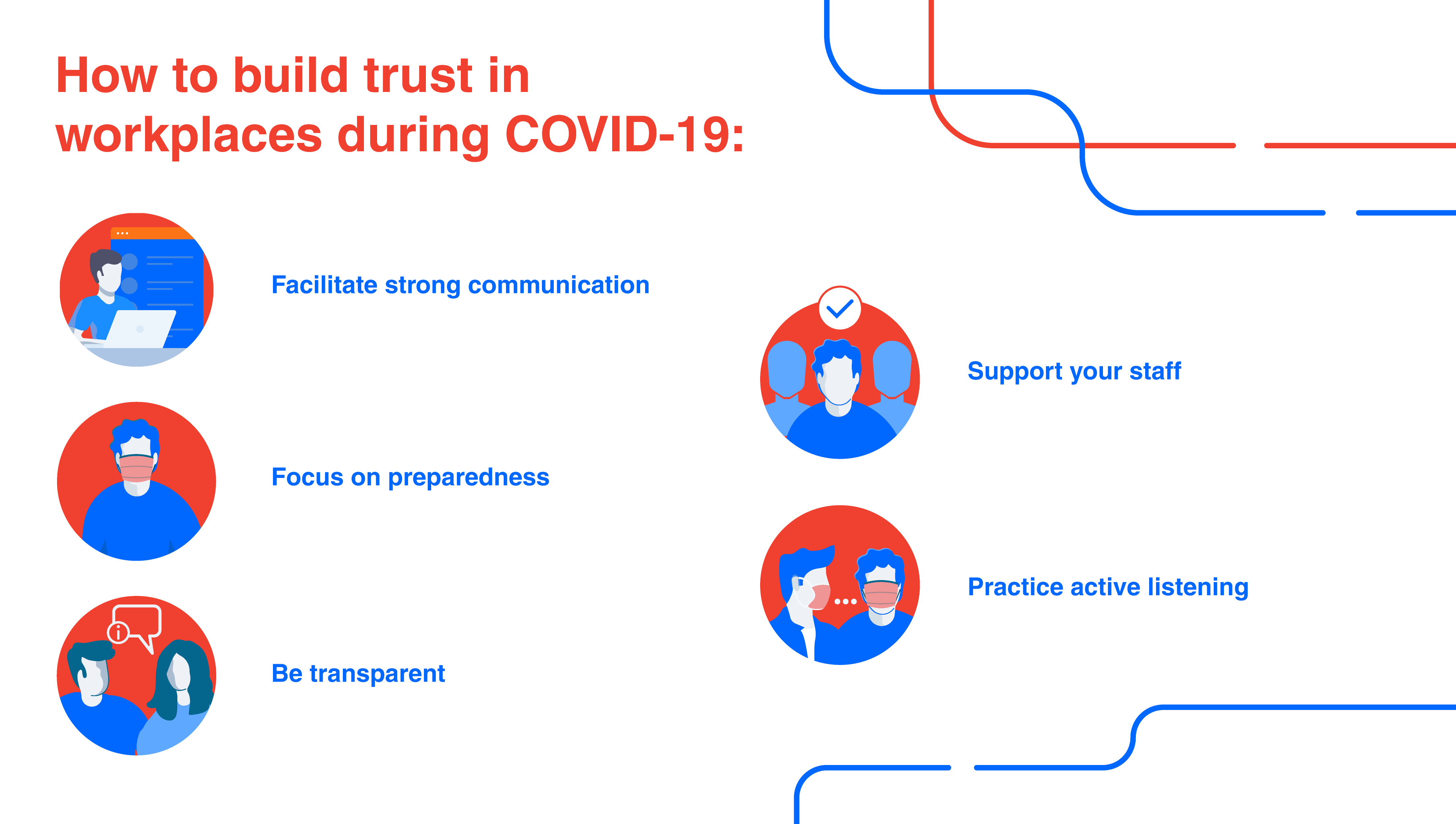 Safeteams_How to build trust in workplace during covid-19